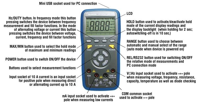 Aktakom Am 1171 Digital Push Button Control Multimeter Tm Atlantic