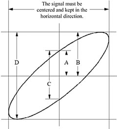 Application of X-Y function