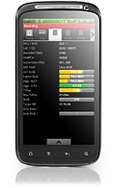 Rohde & Schwarz and SwissQual announce sales partnership for the new R&S ROMES2GO test smartphone