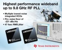 TI introduces industry's highest-performance wideband RF phase-locked loops with integrated voltage-controlled oscillators