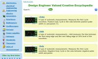 New terms have been included into Design Engineer Valued Creative Encyclopedia