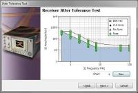 Tektronix Unveils Comprehensive USB 3.1 Compliance Test Solutions