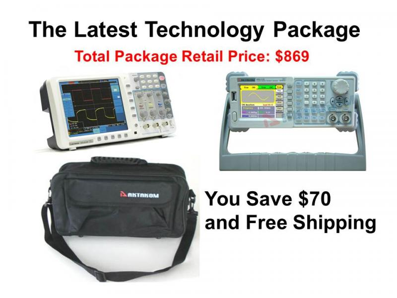 The Latest Technology Package (AA6)
