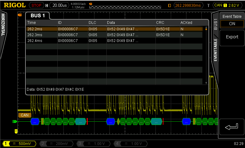 RIGOL BND-MSO/DS4000 Serial Bus decoding bundle