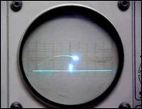 Oscilloscope as the graphical display