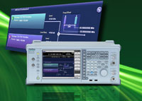 Anritsu previews newest generation of signal generators to meet the future wireless test challenges