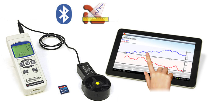 AKTAKOM ATE-1033BT Thermo-Anemometer. Real time SD memory card Datalogger with Bluetooth interface