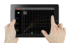 Tektronix Introduces iPhone App for Source Measure Unit Instruments