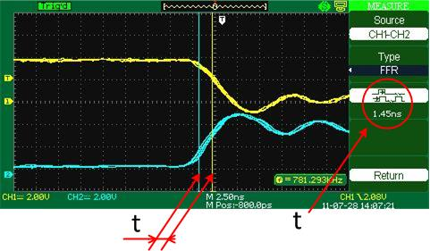 the auto measurement of FFR delay time